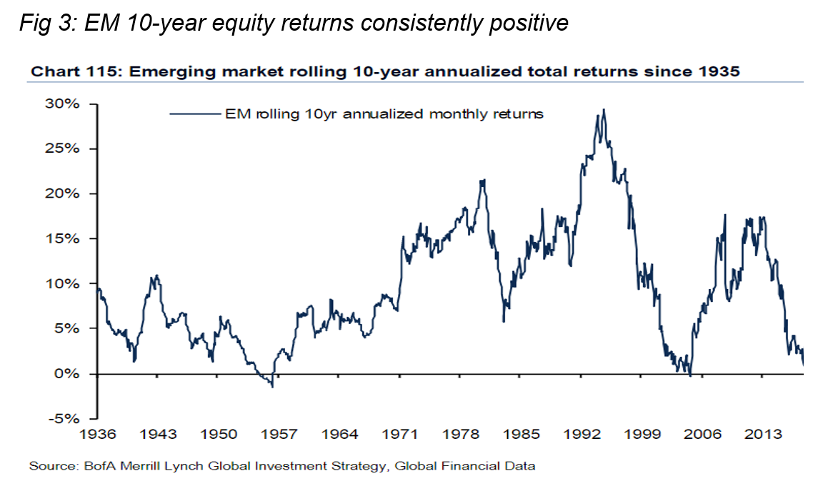 10-year-equity-returns.PNG