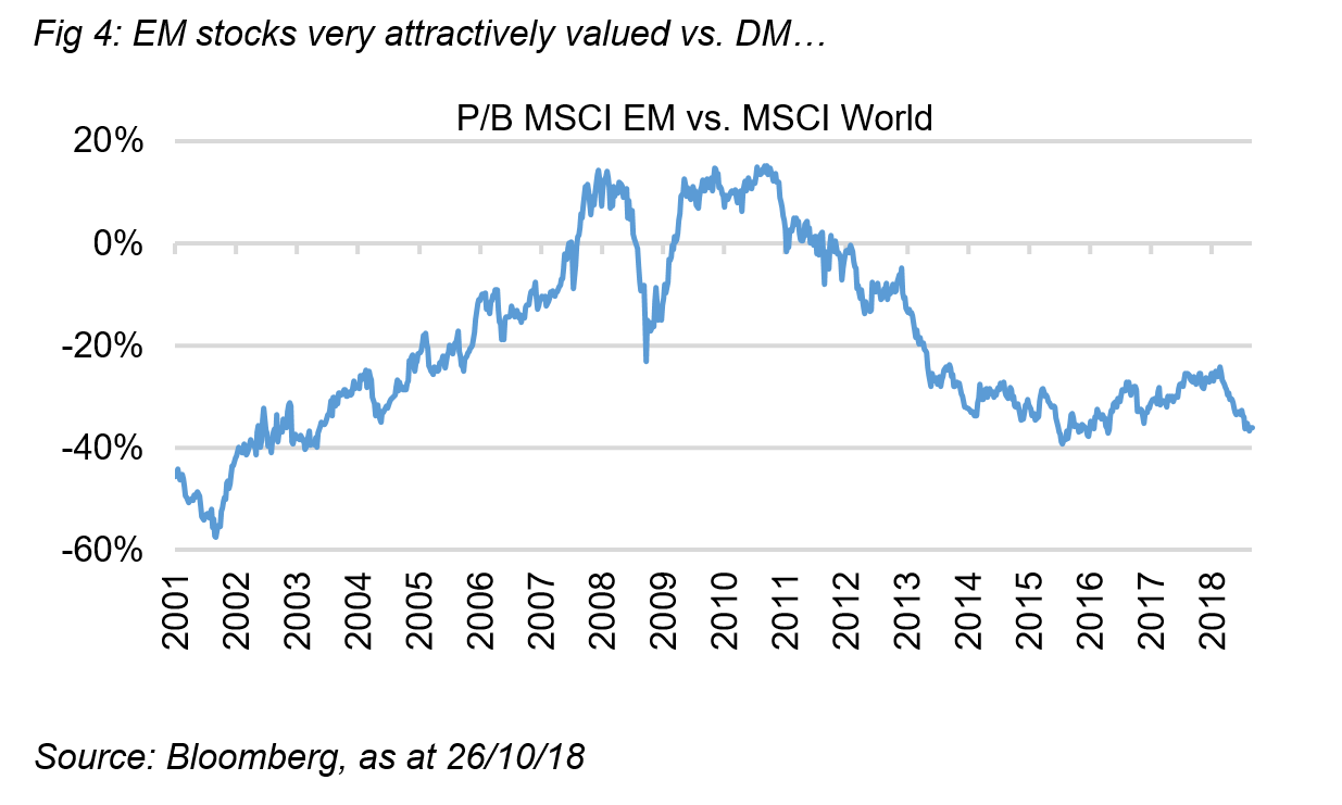 EM-stocks-attractively-valued.PNG