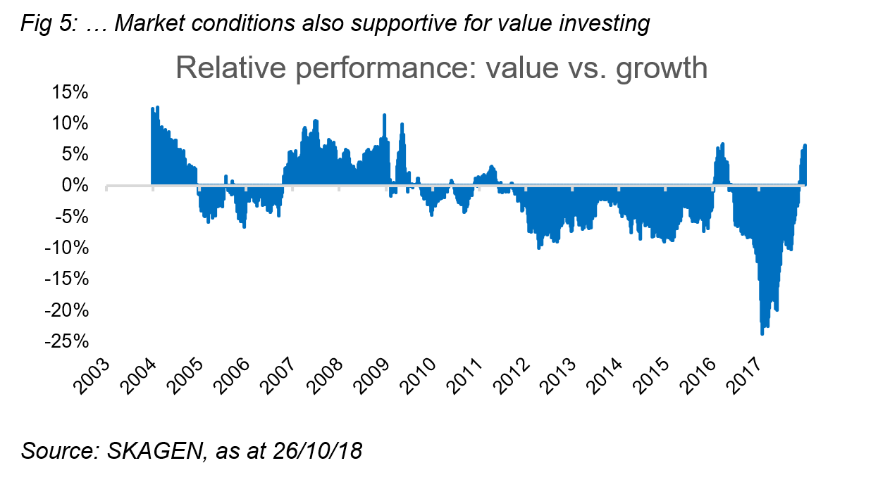 Market-conditions-supportive-value-investing.PNG